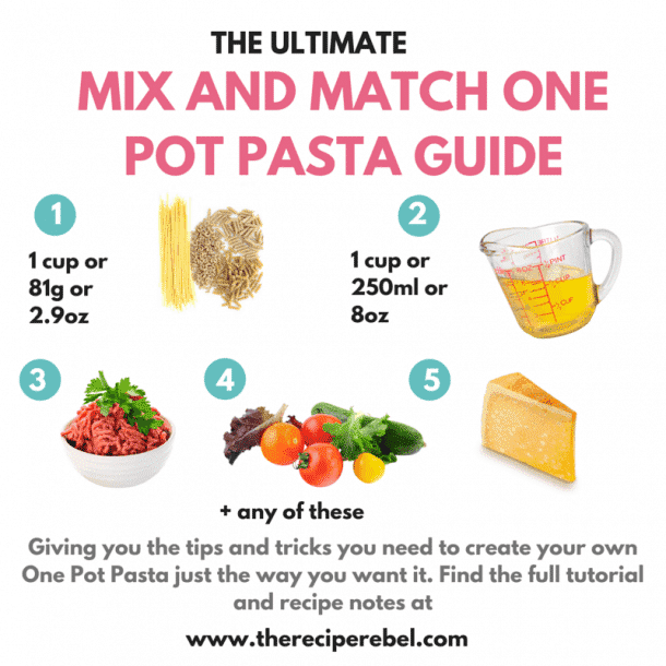 mix and match one pot pasta guide infographic with different components and measurements