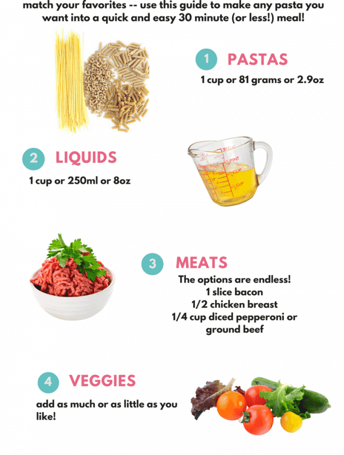 Mix and match one pot pasta guide