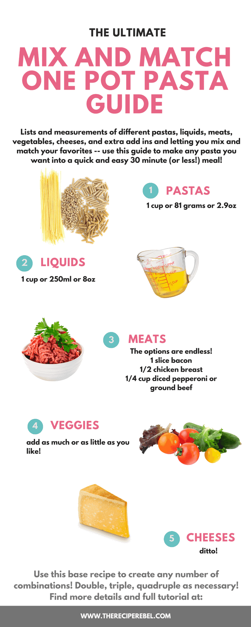 long title image for mix and match one pot pasta guide including measurements for pasta liquid and more